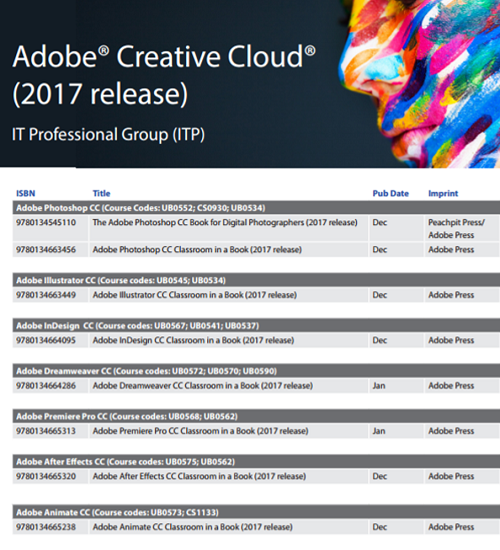 Adobe Creative Cloud 2017 Released Peachpit border=